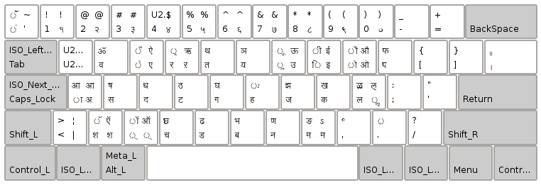 Bolnagri keyboard layout in Linux